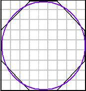 Octagon andcircle