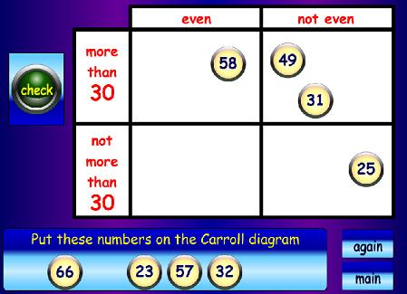 Carroll Diagrams The Number Warrior