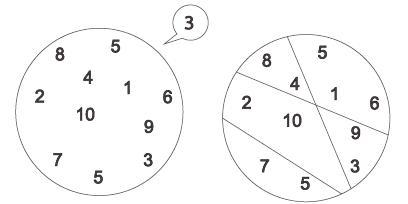 circledivide